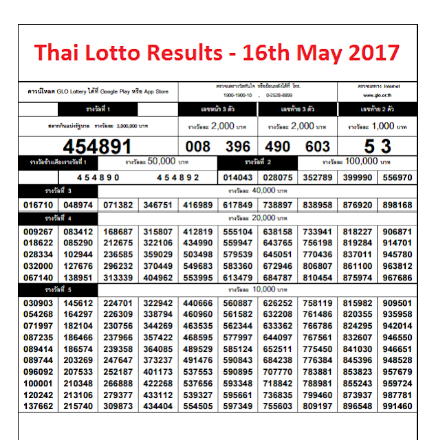 Thai-Lotto-Results-Chart