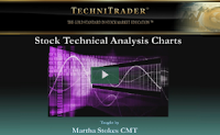 stock technical analysis charts webinar - technitrader