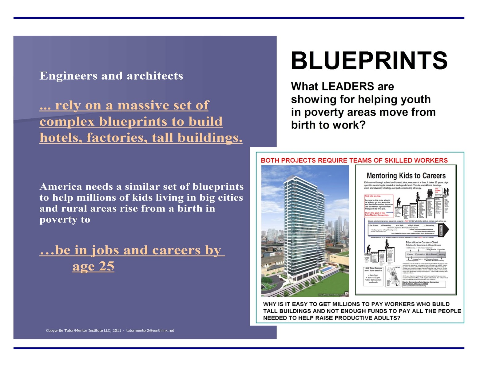 Tutor mentor institute llc october 2016 i searched articles on this blog that ive written since 2005 for the term blueprint and found 31 stories focusing on planning leadership and strategies malvernweather Gallery