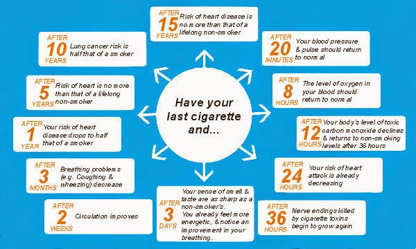 FitBits | NHS Stop Smoking Clinic - Stoptober