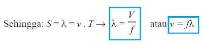 Pengertian dan Rumus Panjang Gelombang serta Ciri-ciri Gelombang Transversal dan Longitudinal