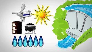 https://cplosangeles.educarex.es/web/edilim/tercer_ciclo/cmedio/la_energia/energia/energia.html