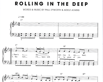 "<img alt=""Rolling in the Deep"" src=""rolling-in-the-deep.png"" />"