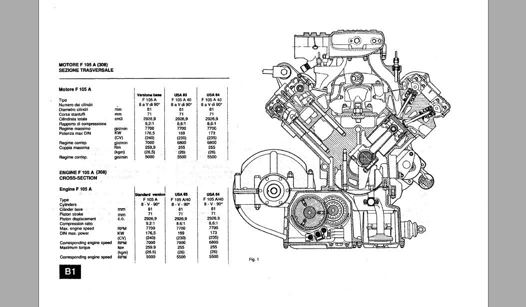 Ferrari 308 Gt4 Workshop Manual Download