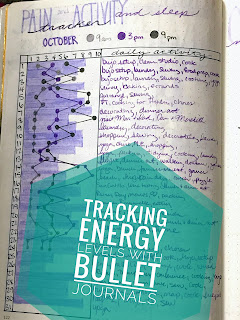 Tracking Energy in a Bullet Journal for Chronic Pain and Illness