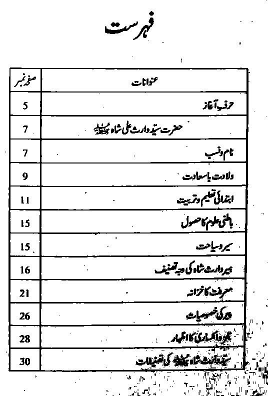Waris Shah Kalam book