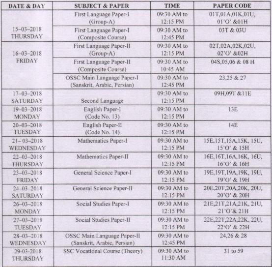 AP SSC Timetable 2018 Download Pdf Online bse.ap.gov