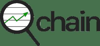 marketing dan iklan berbasis blockchain, Qchain