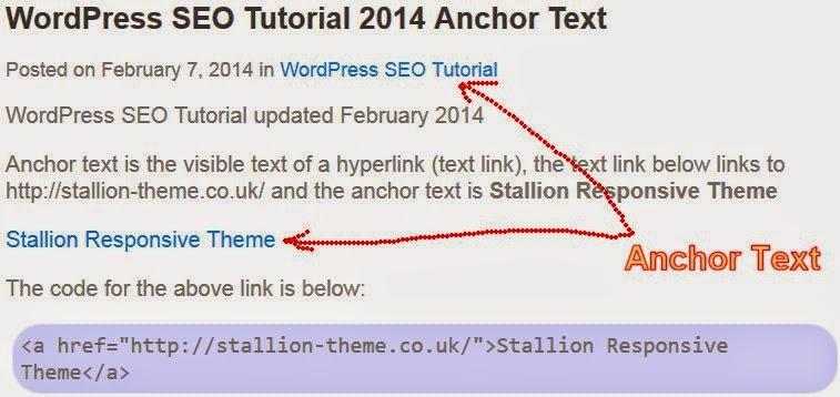 đặt anchor text