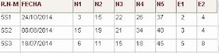 Directirz Nº2 (R2): últimos sorteos del numerologico del sorteo eurojackpot de la once