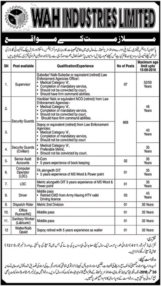 Wah Industries Jobs in Pakistan 2018