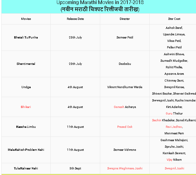 ppt)Tata motor pune report : Golmaal Again (2017) Full Movie