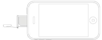 Cara Mengeluarkan Atau Menghapus IPhone SIM Card
