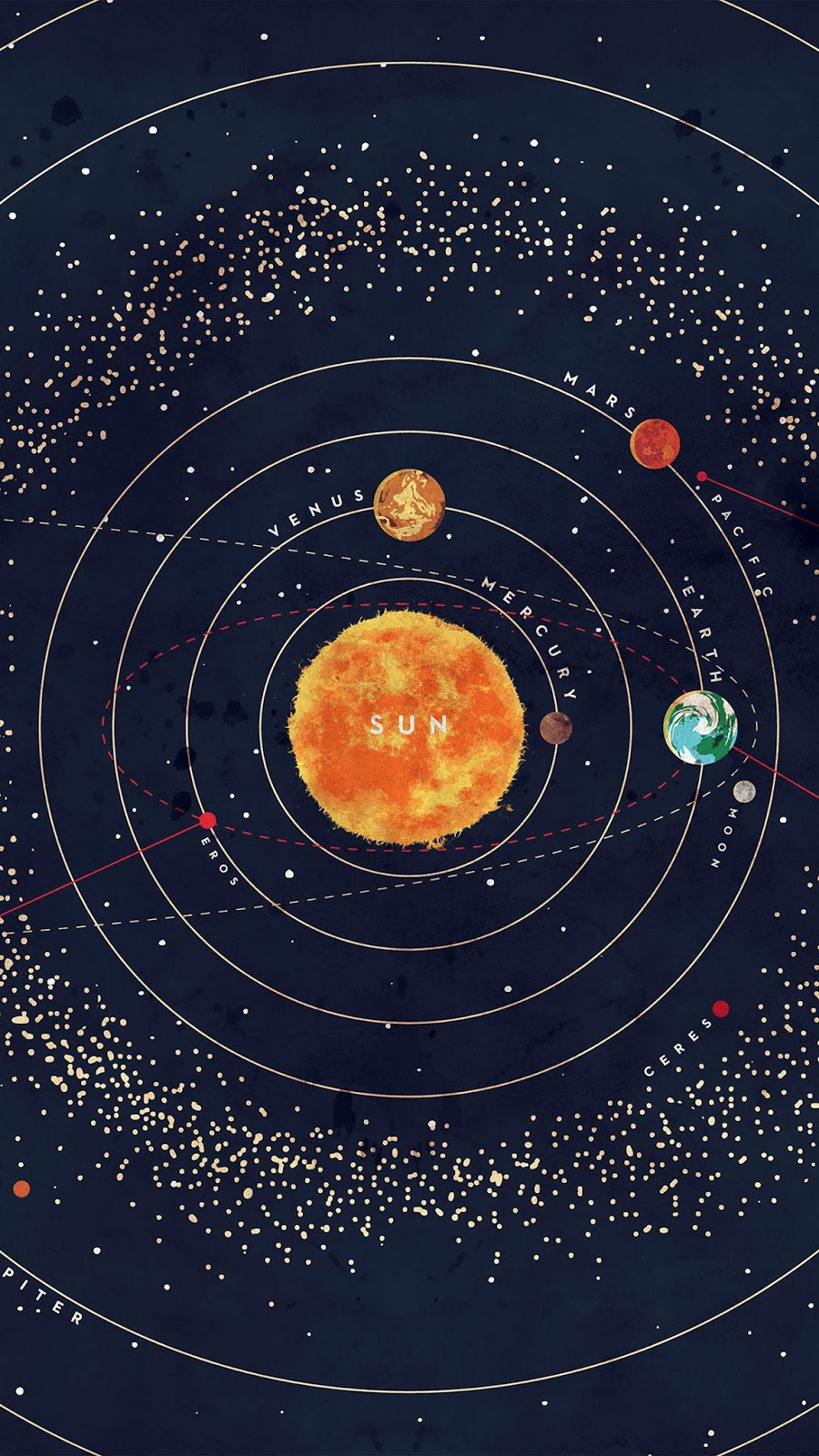 for solar system iphone wallpaper - photo #8