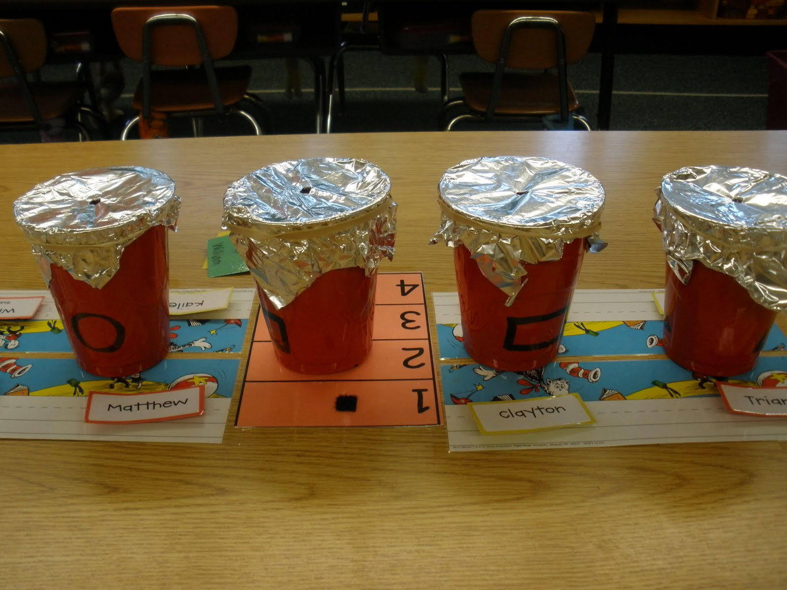 The Art Of Teaching A Kindergarten Blog 5 Senses Smelling