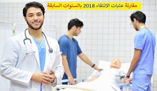 معدلات الانتقاء لمبارايات ولوج كليات الطب و الصيدلة 2018-2019
