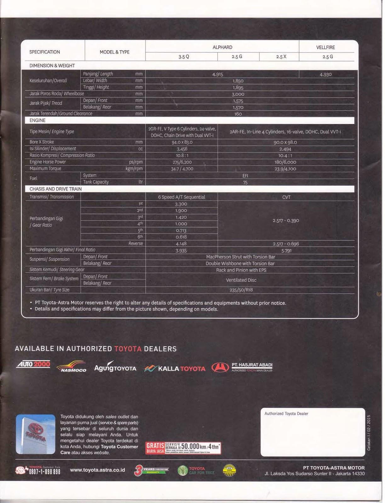 Brosur All New Alphard 2015 di jakarta