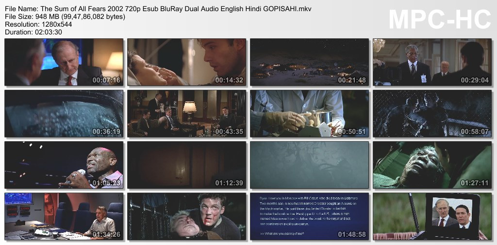 The Sum of All Fears 2002 720p Esub BluRay Dual Audio English Hindi GOPISAHI