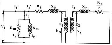 Ilmu Listrik Electrical Science Motor Induksi 1 Fasa