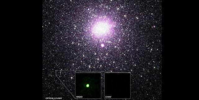 By combining data from Chandra and several other telescopes, astronomers have identified the true nature of an unusual source in the Milky Way galaxy. This discovery implies that there could be a much larger number of black holes in the Galaxy that have previously been unaccounted for. The main panel shows X-rays from Chandra (purple) that have been overlaid on an optical image from Hubble. The insets show the source is bright in radio waves, but can only be giving off a very small amount of X-rays. These pieces of information indicate the source contains a black hole with a few times the mass of the Sun. Credits: X-ray: NASA/CXC/Univ. of Alberta/B.Tetarenko et al; Optical: NASA/STScI; Radio: NSF/NRAO/VLA/Curtin Univ./J. Miller-Jones