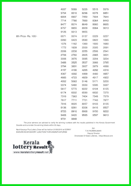 "Kerala Lottery Result; 14-03-2019 Karunya Plus Lottery Results ""KN-256"""