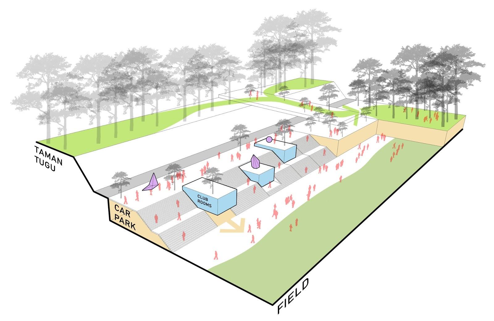 Idea Workshop Design Sdn Bhd