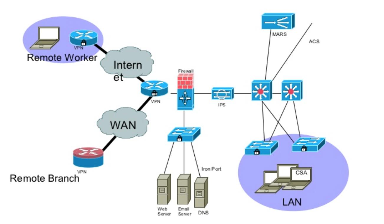 Inderdeep Singh ılılılı - 2/5 - NetworkingNexus net