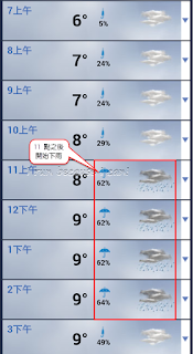 天氣預報 11 點開始下雨