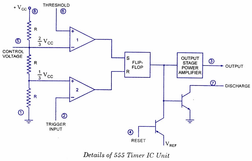 555 timer ic working principle the simplest circuit. Black Bedroom Furniture Sets. Home Design Ideas