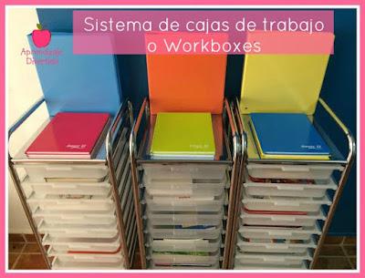 Cajas de trabajo (Workboxes)