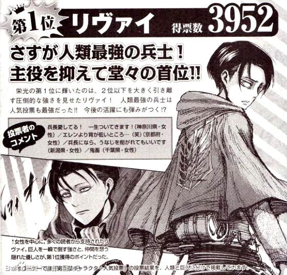 Levi Karakter Paling Populer Shingeki No Kyojin
