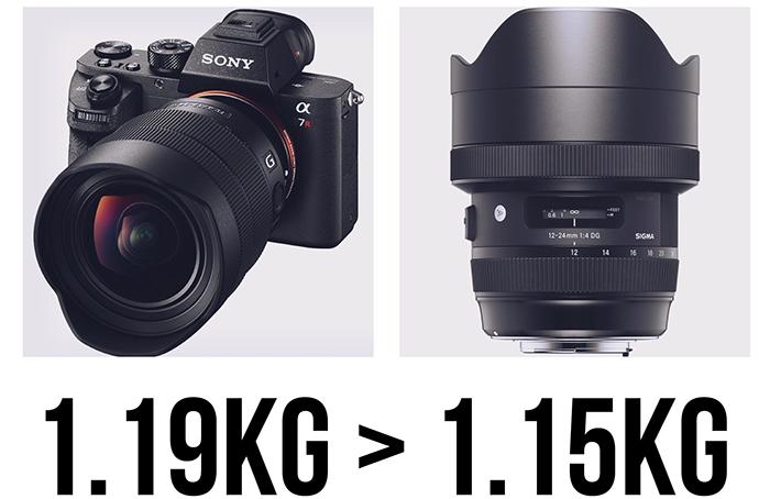 Сравнение габаритов Sigma 12-24/4 и Sony 12-24/4  + Sony A7R II