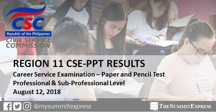 Region 11 Passers: Civil Service Exam Result August 2018