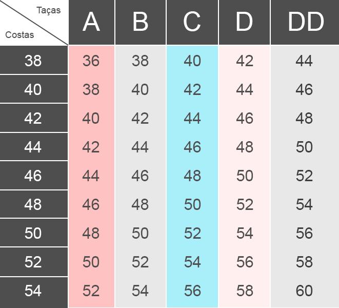 ac4f3e457 A tabela abaixo apresenta corretamente o número da taça de acordo com a  numeração das costas.