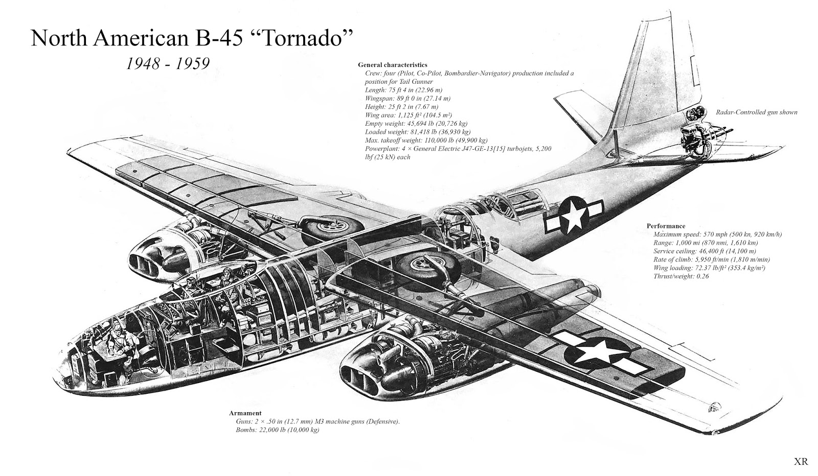 Atomic Annihilation B 45 Tornado