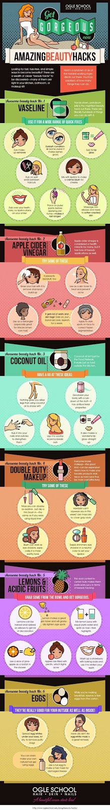 6 Amazing DIY Beauty Hacks Straight From Your Kitchen!