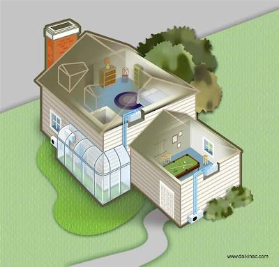 Renderizado de una residencia con equipos de aire acondicionado