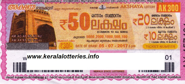Kerala Lottery Akshaya (AK-300) Today