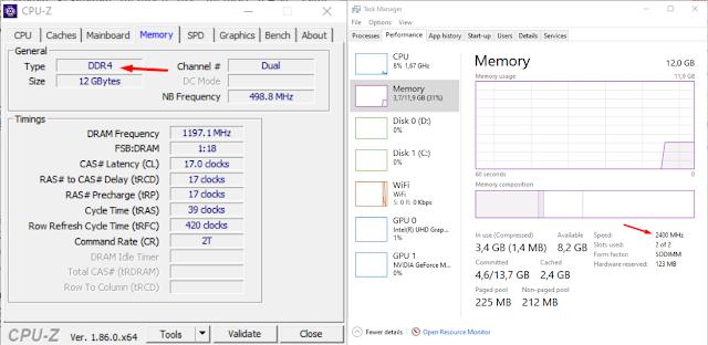 Tips Membeli RAM yang Baik dan Cocok untuk Komputer Laptop
