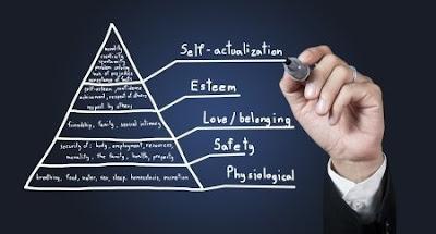 Pengertian, Aspek, Karakteristik dan Langkah Mengembangkan Aktualisasi Diri