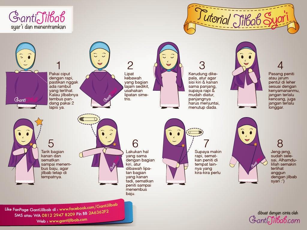 Tata Cara Memakai Jilbab Yang Baik Dan Benar Bundalita