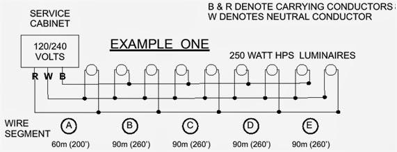 Blog Teknik  U0026 Vokasi  Langkah 8 Proses Desain Penerangan Jalan