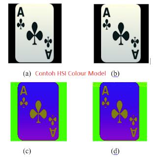 Algoritma HSI Colour Model Steganalysis