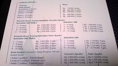 Biaya Kursus Bahasa Jepang Universitas Darma Persada