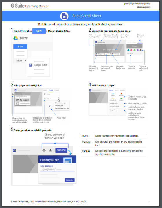 the new google sites cheat sheet for teachers educational