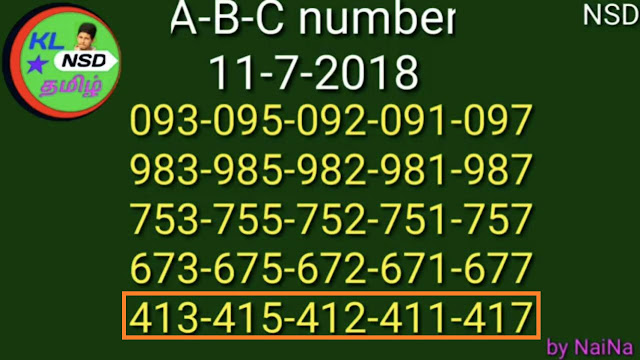 AKSHAYA AK-353 abc number Kerala lottery guessing by Raja Nina on 11-07-2018 kerala lottery predictions
