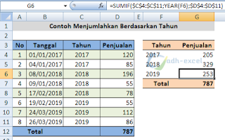 sum of number in excel with year criteria