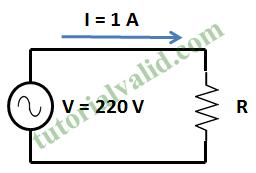 Rangkaian AC menggunakan beban resistif murni