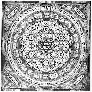 Amuletos y Talismanes: Kabbalah