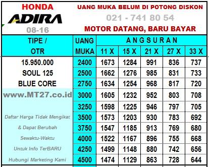 Daftar-Harga-Yamaha-Soul GT-Adira-Finance